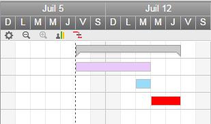 Travailler avec des diagrammes de gantt articles daide smartsheet les diagrammes de gantt vous aident reprsenter visuellement vos tches sous la forme de barres sur un calendrier la longueur de chaque barre reprsente ccuart Choice Image