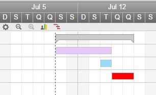 Trabalhando com grficos de gantt artigos de ajuda do smartsheet os grficos de gantt ajudam a exibir as tarefas distribudas como barras em uma linha do tempo o comprimento de cada barra representa as datas de incio e ccuart Image collections