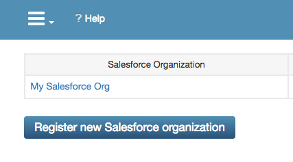 Org. Salesforce