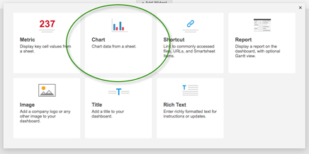 Charts in Dashboards | Smartsheet Learning Center