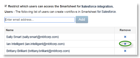 salesforce-connector-user